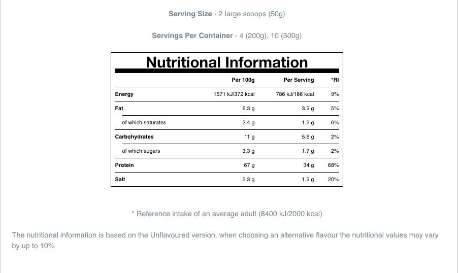 Myprotein pancake mix nutritional info